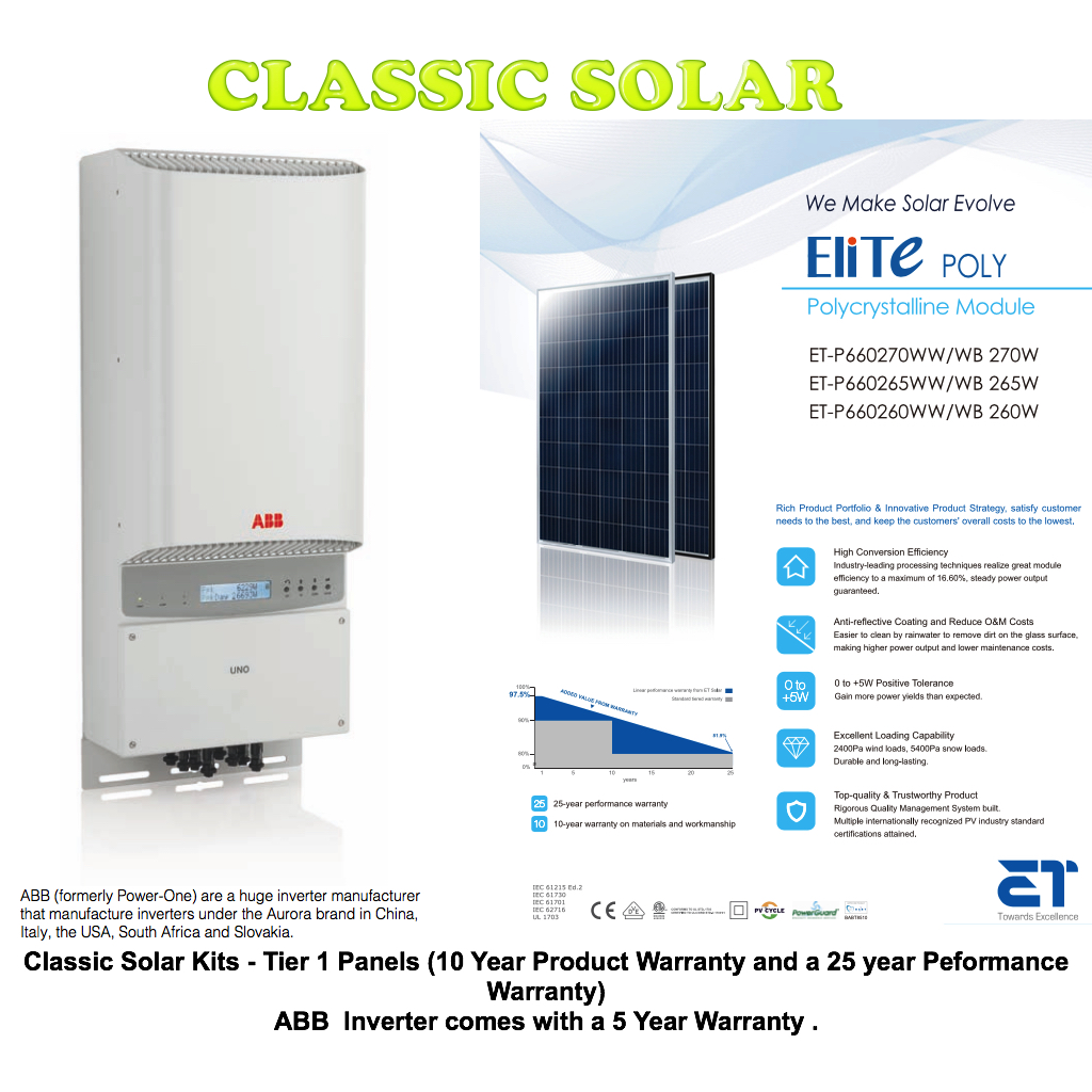 Classic Solar Package