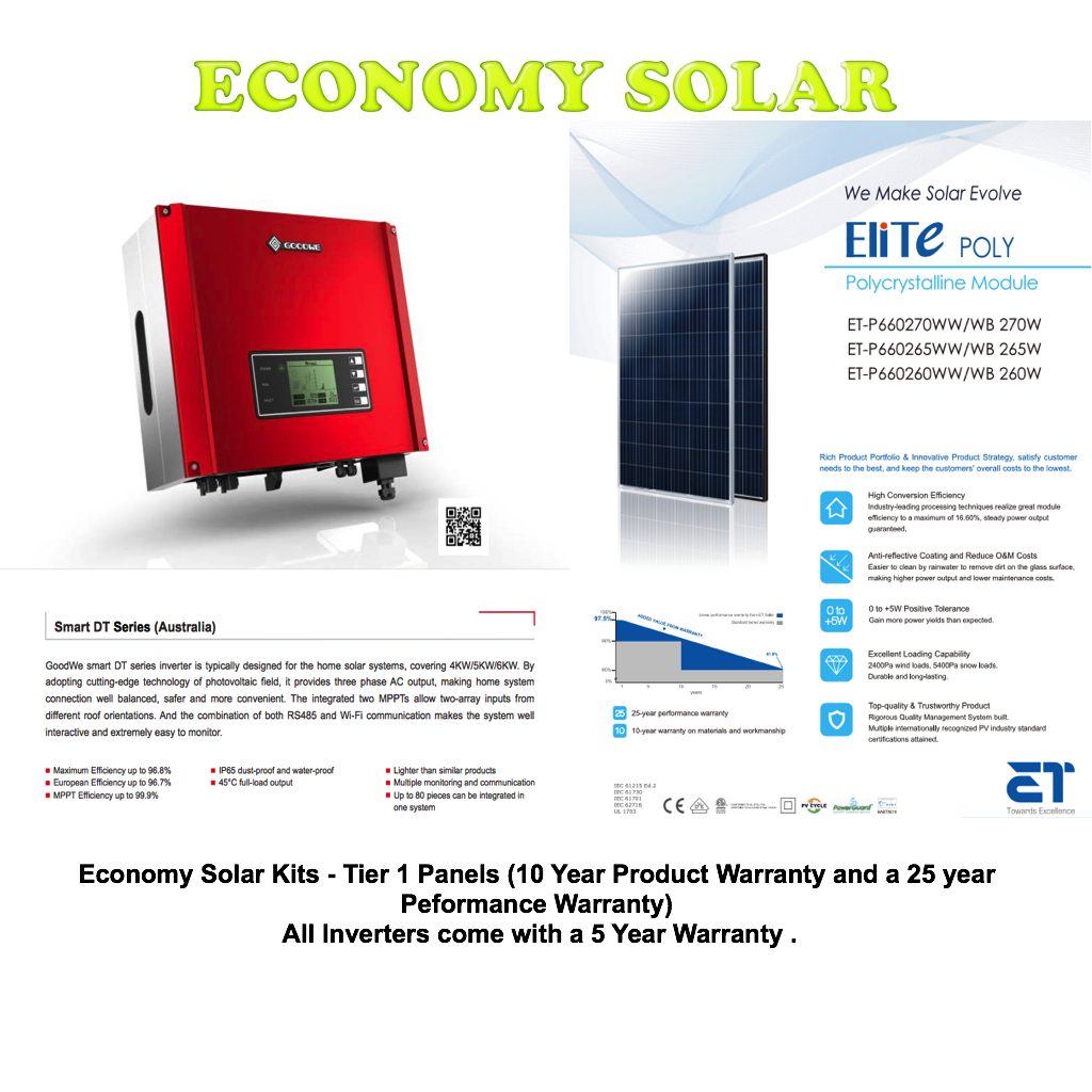 Economy Solar Package